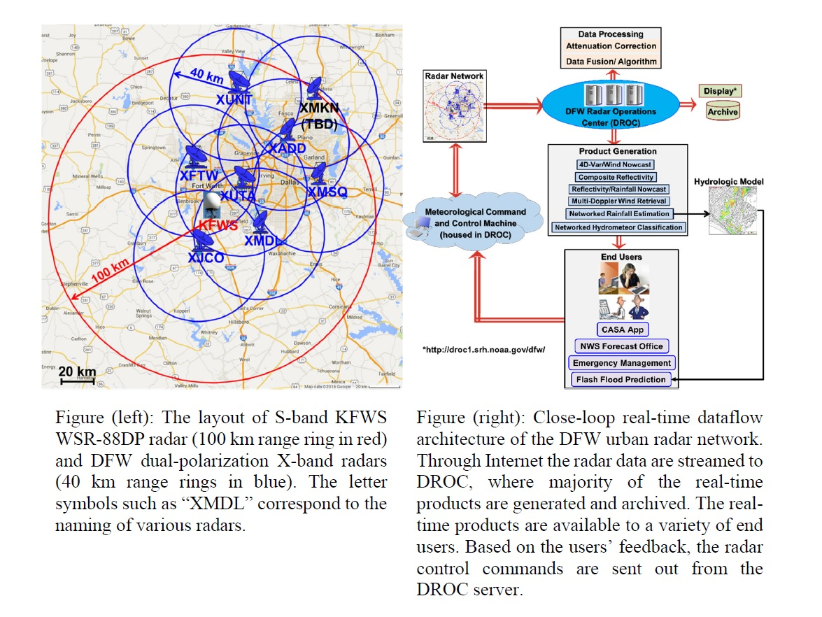 Graphical Abstracts | Journal of the Meteorological Society